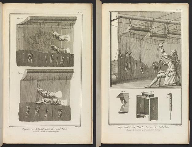 Planche de l'Encyclopédie : la tapisserie aux Gobelins